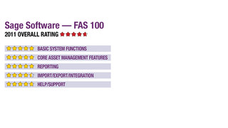 2011 Review of Sage Software — FAS 100