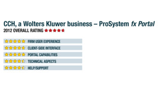 2012 Review of CCH, a Wolters Kluwer business – ProSystem fx Portal