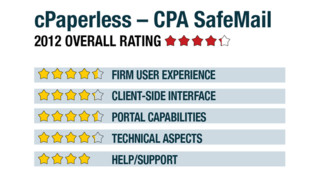 2012 Review of cPaperless – CPA SafeMail