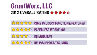 2012 Review of GruntWorx, LLC