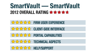 2012 Review of SmartVault — SmartVault