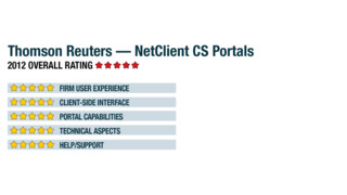2012 Review of Thomson Reuters — NetClient CS Portals