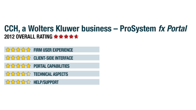 2012 review of cch a wolters kluwer business prosystem fx portal rh cpapracticeadvisor com ProSystem FX Tax ProSystem FX Tax Input