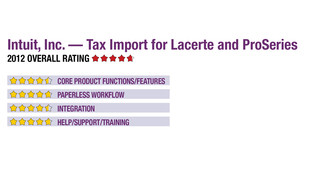 2012 Review of Intuit, Inc. — Tax Import for Lacerte and ProSeries