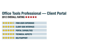 2012 Review of Office Tools Professional — Client Portal