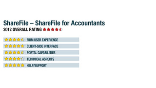 2012 Review of ShareFile – ShareFile for Accountants