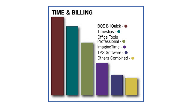 time-billing.png