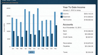 4 Apps for Small Business Accounting