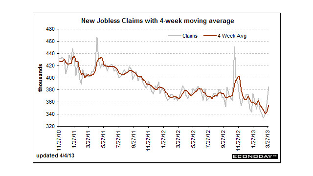 jobless-claims-for-March30--20131.gif