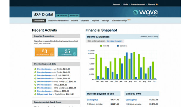 Wave-Accounting-580x3621.png