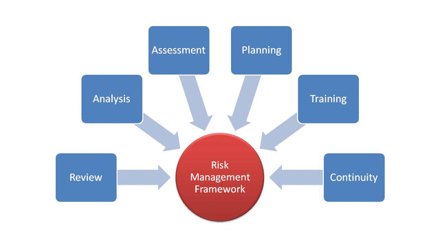 risk-management-framework1_10982353.psd