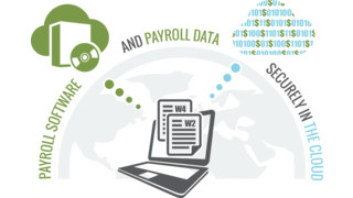 Payroll – To Be or Not To Be