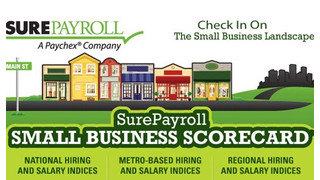 Small Business Hiring Up Across U.S. for First Time in 2014