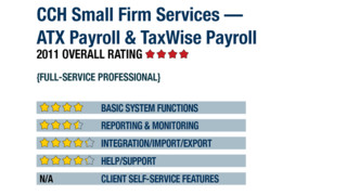 2011 Review of CCH Small Firm Services — ATX Payroll & TaxWise Payroll
