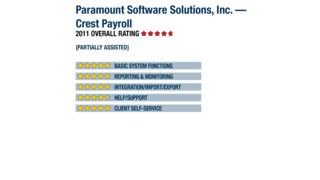 2011 Review of Paramount Software Solutions, Inc. — Crest Payroll