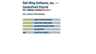 2011 Review of Red Wing Software, Inc. — CenterPoint Payroll