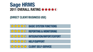 2011 Review of Sage HRMS