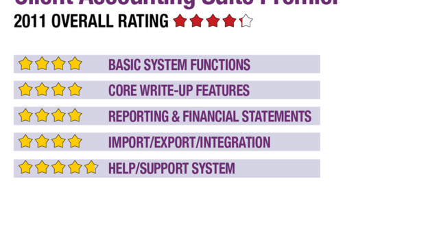 2011 Review of CCH Small Firm Services — Client Accounting Suite & Client Accounting Suite Premier