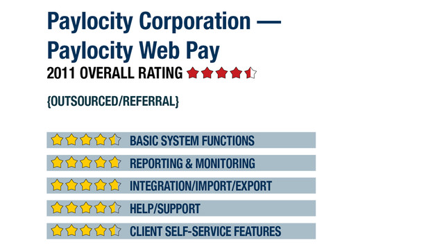 2011 Review of Paylocity Corporation — Paylocity Web Pay