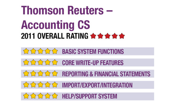 2011 Review of Thomson Reuters – Accounting CS