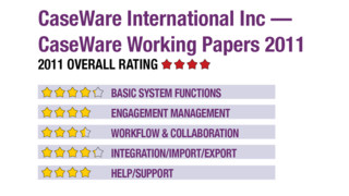 2011 Review of CaseWare International Inc — CaseWare Working Papers 2011