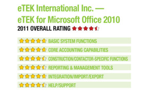 eTEK International Inc. — eTEK for Microsoft Office 2010