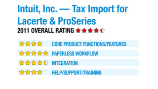 Intuit, Inc. — Tax Import for Lacerte & ProSeries