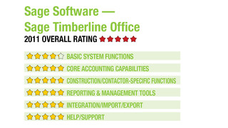 Sage Software — Sage Timberline Office