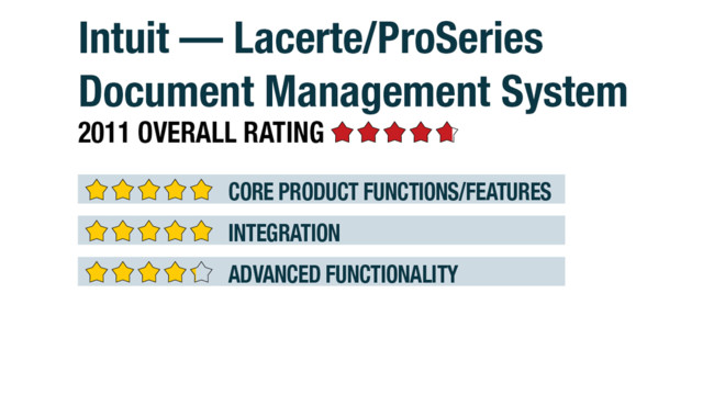 Intuit — Lacerte/ProSeries Document Management System