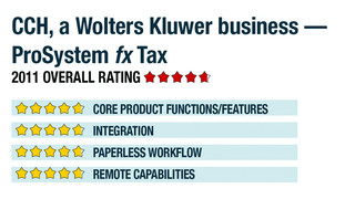 CCH, a Wolters Kluwer business — ProSystem fx Tax