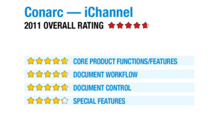 Review of iChannel - 2011