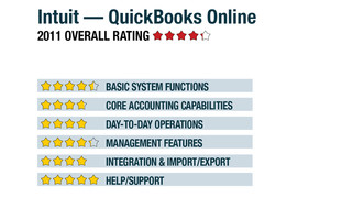 Review of QuickBooks Online - 2011