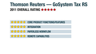 Review of GoSystem Tax RS - 2011