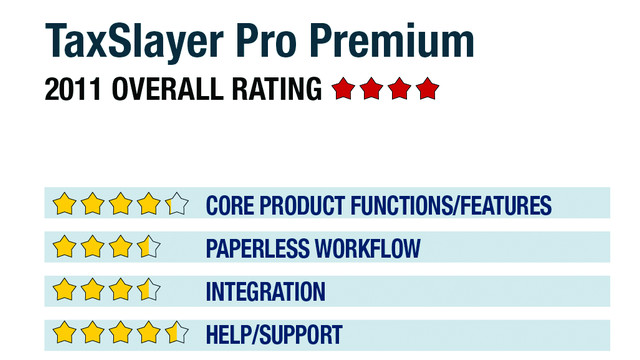 Review of TaxSlayer Pro Premium - 2011
