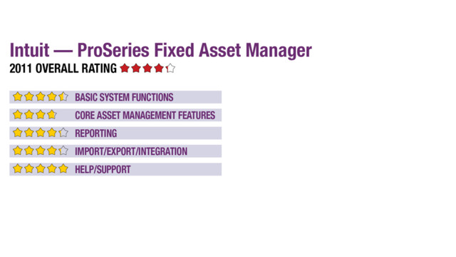 2011 Review of Intuit — ProSeries Fixed Asset Manager