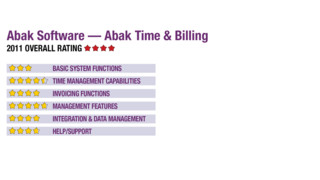 2011 Review of Abak Software — Abak Time & Billing