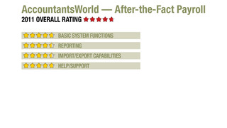 2011 Review of AccountantsWorld — After-the-Fact Payroll