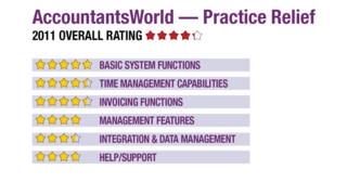 2011 Review of AccountantsWorld — Practice Relief