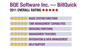 2011 Review of BQE Software Inc. — BillQuick