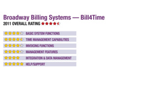2011 Review of Broadway Billing Systems — Bill4Time