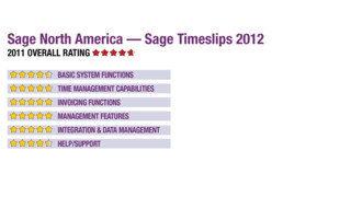 2011 Review of Sage North America — Sage Timeslips 2012