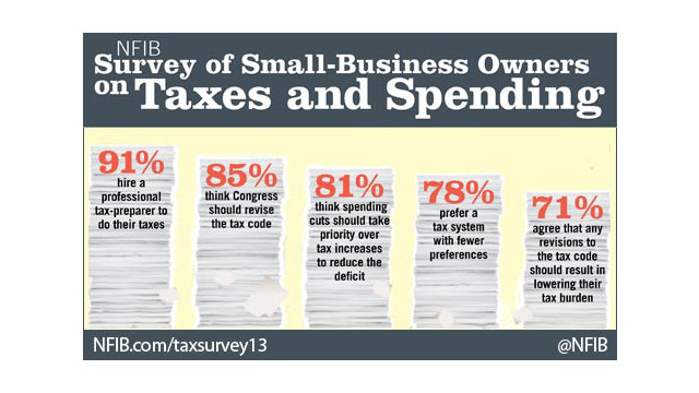 tax-survey-nfib-bar-graph1.jpg