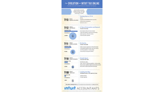 Increased Import Options Enhance Intuit Tax Online