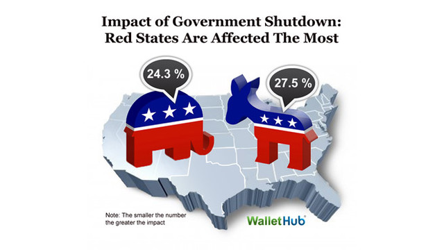 impact-of-government-shutdown-red-vs-blue-states1.jpg