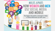 How Men and Women Use Social Media & Devices Differently