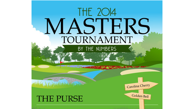 2014-Masters.png