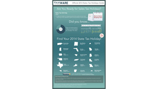 Infographic Shows Sales Tax Holidays Across U.S.